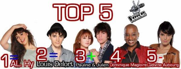 TOP 5  ( Samedi 3/03 )