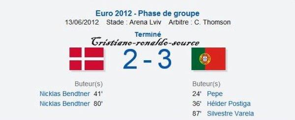 Portugal vs Danemark