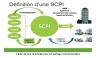 SCPI : l'immobilier à moins de 2000 euros !