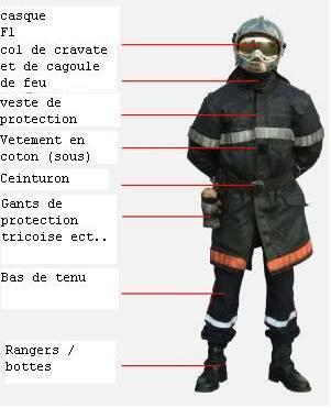 tenue d'un pompier