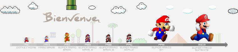 Evolution de Mario (Partie 1)