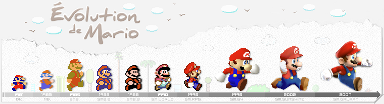 Evolution de Mario (Partie 2)