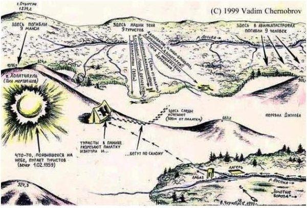 Les 9 morts étranges du col de Dyatlov, dans l'Oural