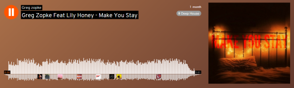 Greg Zopke Feat.Lily Honey - Make You Stay ♪