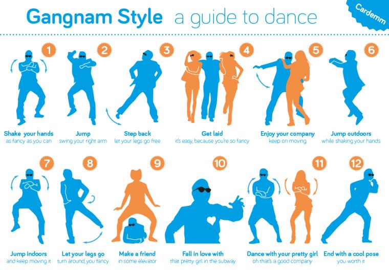 la danse du cheval gangnam style