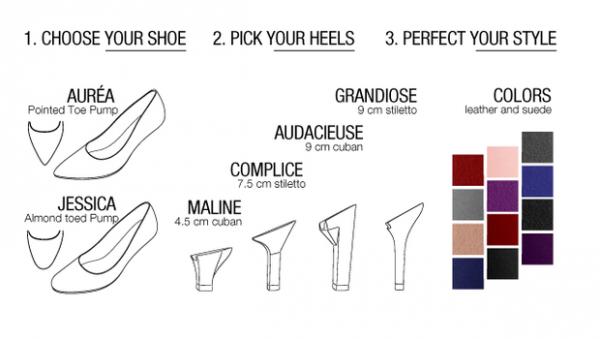 """La start-up française """"Alegory"""" espère commercialiser cet automne une paire de chaussures incroyable...dont on peut régler la taille du talon."""