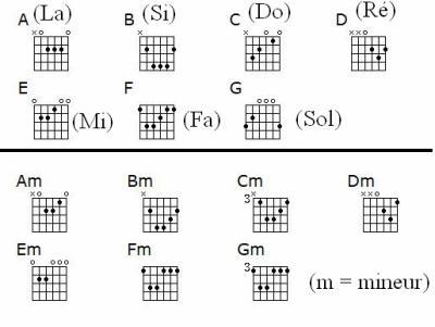 Blog de gratte tabs page 2 skyblog pour les joueurs de guitare - Le vent nous portera guitare ...