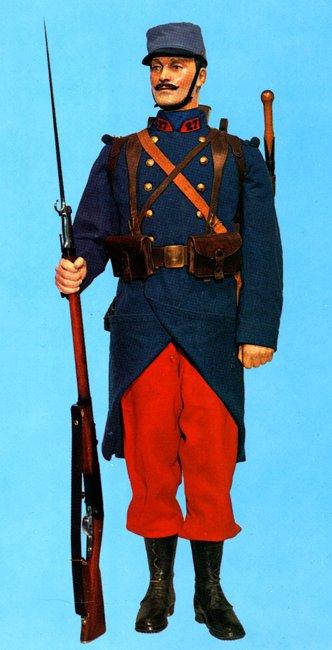 L'uniforme du soldat français de 1914.