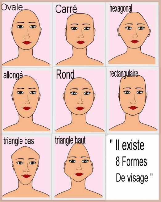 Les Lunettes Des Conseils Mode Maquillage Vernis Makeup