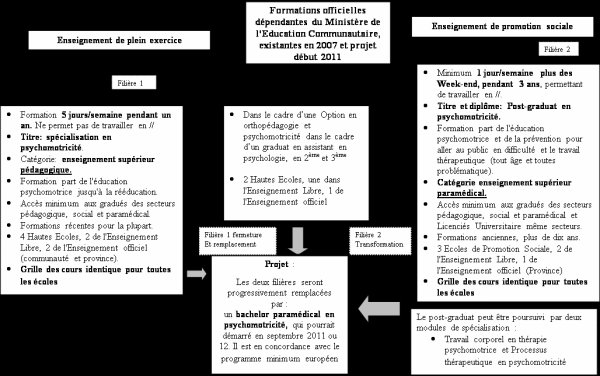 LA PSYCHOMOTRICITÉ DANS L'ENSEIGNEMENT MATERNEL ...