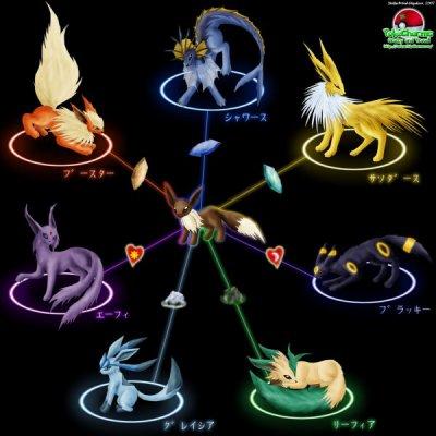 Evolution d 39 evoli pokedia - Evolution pokemon diamant ...