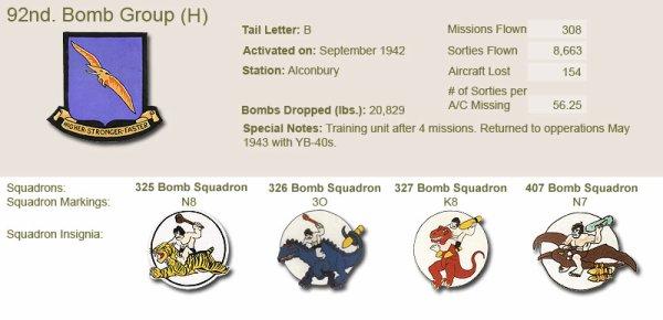 Flying jacket USAAF ( Pour Freddy ) ....
