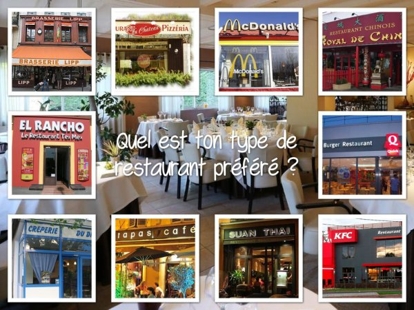 Sondage 84 : Restaurants