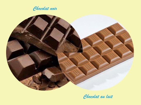 VS 145 : Chocolat noir / chocolat au lait