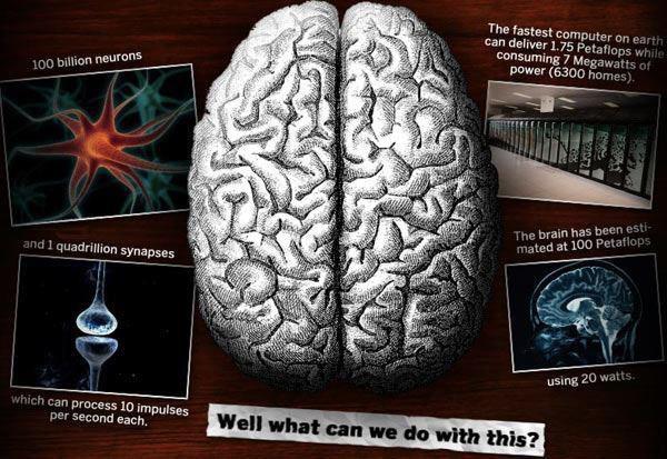 Brainstorming...