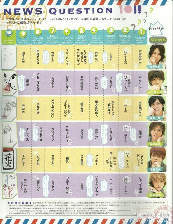 Magazine / Traduction → Wink Up Juillet 2011 Les 10 Questions