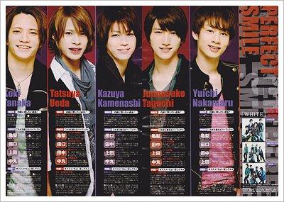 Traduction TV Life Juin 2011 KAT-TUN