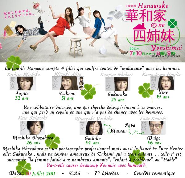 Drama: Hanawake no Yonshimai