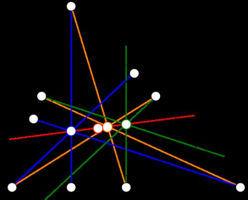 La droite d'Euler.