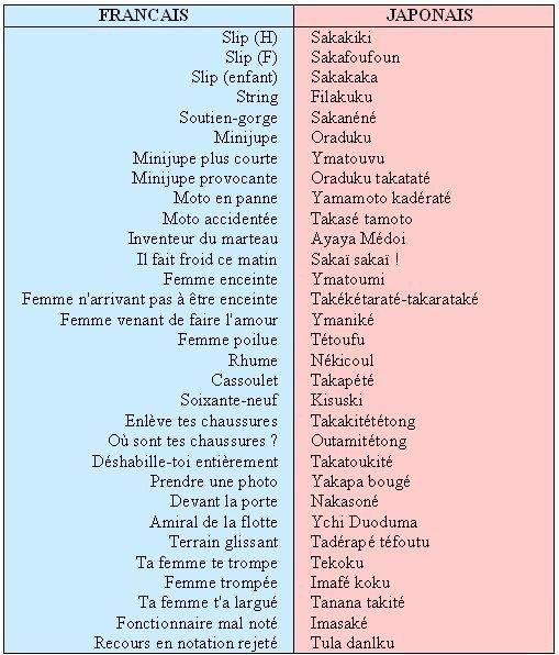 j'adore les langues étrangère.....lol