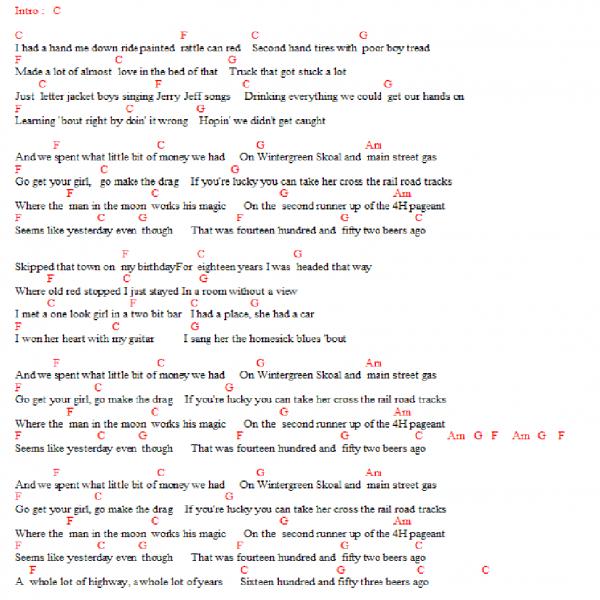 Toby Keith - Beers Ago (Lyrics)