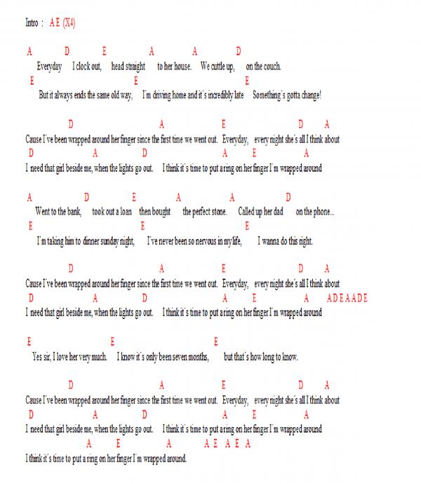 Brad Paisley Wrapped Around (lyrics)