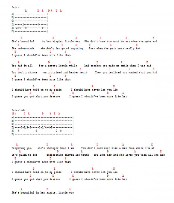 Miranda Lambert - More Like Her (+playlist)