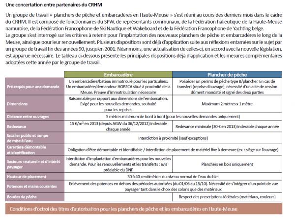 La Haute-Meuse transparente, n° 77 - septembre 2014 > Planchers de pêche et embarcadères en Haute-Meuse : quel avenir pour les ouvrages non entretenus?   DPVNI > Les infos 2014 - DGO2 > Le rapport d'activités 2012-2013