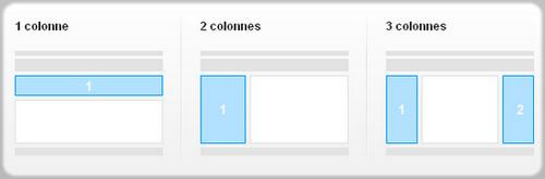 Astuce n°2: Modifier la structure de ton blog