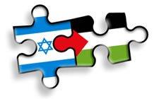 Le conflit Israélo-Palestinien.