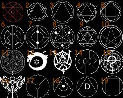 Bevorzugt Cercle de transmutation - >>> Full Metal Alchemist <<< IY62