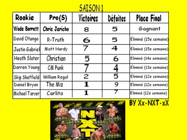 NXT saison 1