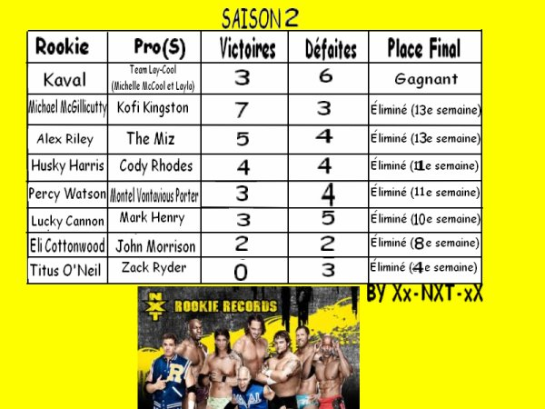 NXT SAISON 2