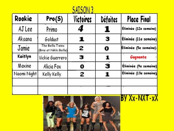 NXT SAISON 3