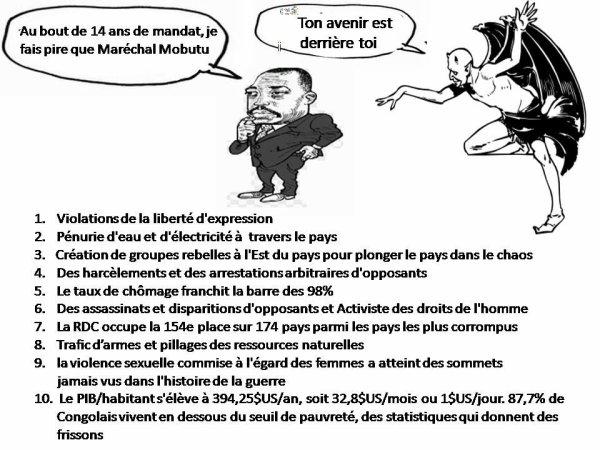 Le bilan catastrophique de Kabila