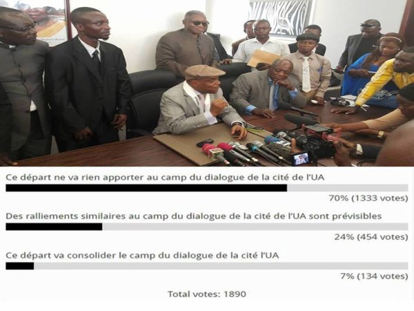 RDC - SONDAGE:  Treize membres du Rassemblement de l'opposition ont signé mardi 1er novembre l'accord politique trouvé à l'issue du dialogue. Selon vous :