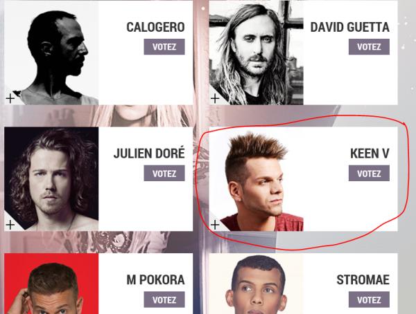 Les pré-nominations pour les NRJ Music Awards 2014