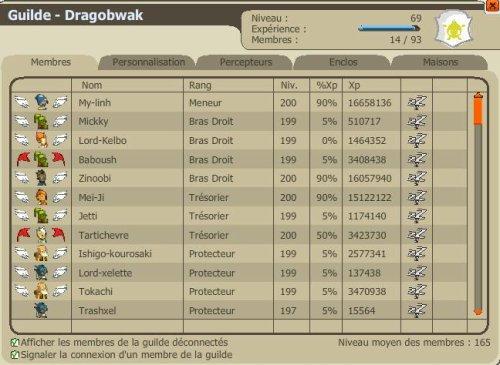 Présentation de ma guilde : Dragobwak