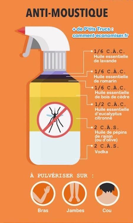 Les Moustiquaires : Un frein contre le paludisme.m4v