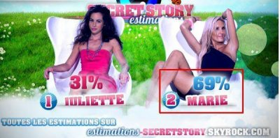 Estimations !! Bravo A Marie :D Continuez Comme Sa Voter Voter