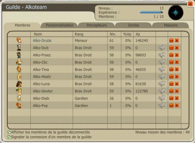 Alkoteam c'est aussi une Guilde !