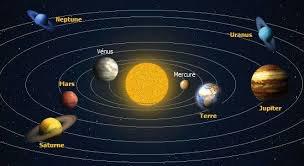 LE SYSTEME SOLAIRE (01 ou 10) LE SYSTEME LUMIERE EN BREF LA LUMIERE Multi ou unicouleur  (clarté - obscurité- naturel et artificiel OU + OU -) qui se forme et se deforme infiniment