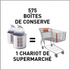 Recyclage : Conservons nous =)