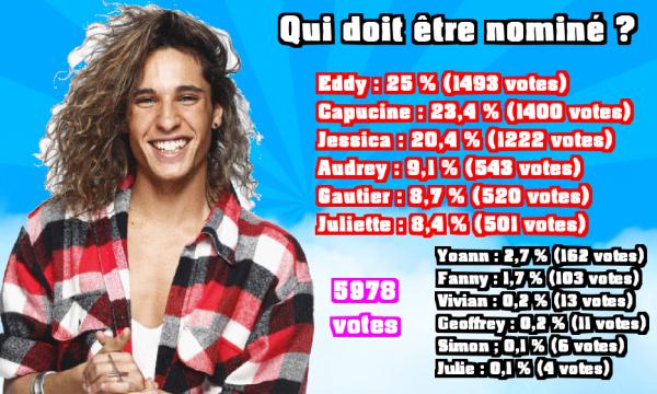 Côte de Popularité 9 + Nomination 9 : Mixtes :