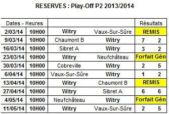 Championnat Réserves 2013-2014