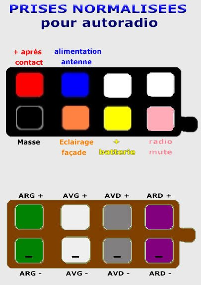 blog de sono citroenc3 tuto pour brancher caisson ampli poste radio dans citroen c3 ou. Black Bedroom Furniture Sets. Home Design Ideas
