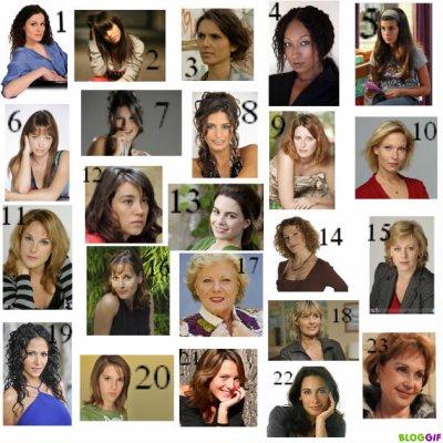 Quel actrice préfére tu ?