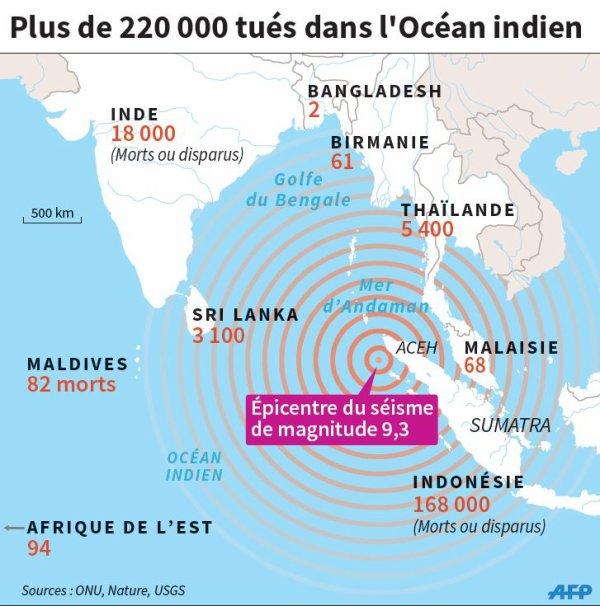 un grand soutien à toutes les familles des victimes du tsunami