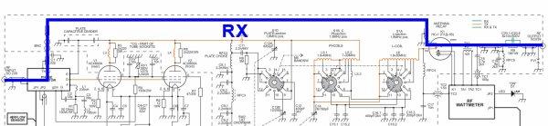 ACOM2000 : Boite de couplage automatique ... ou pas (radioamateur)