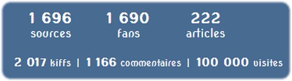 Live spécial 100 000 visites !